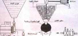 بكالوريا 2013 – اختبار هندسة كهربائية شعبة تقني رياضي