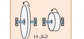 الحركة الدورانية