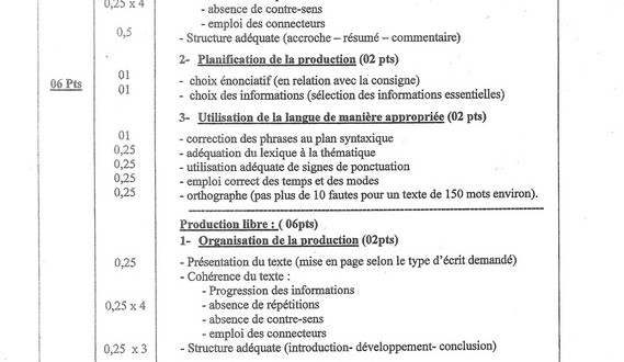 plan introduction commentaire