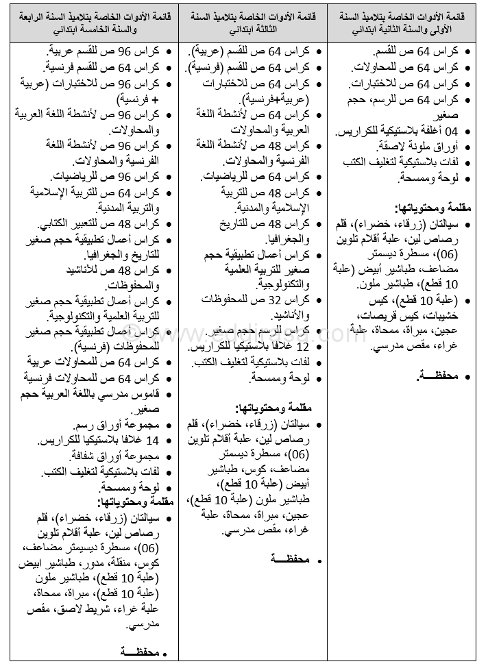 قائمة الأدوات المدرسية الرسمية لتلاميذ الإبتدائي les-articles-scolair